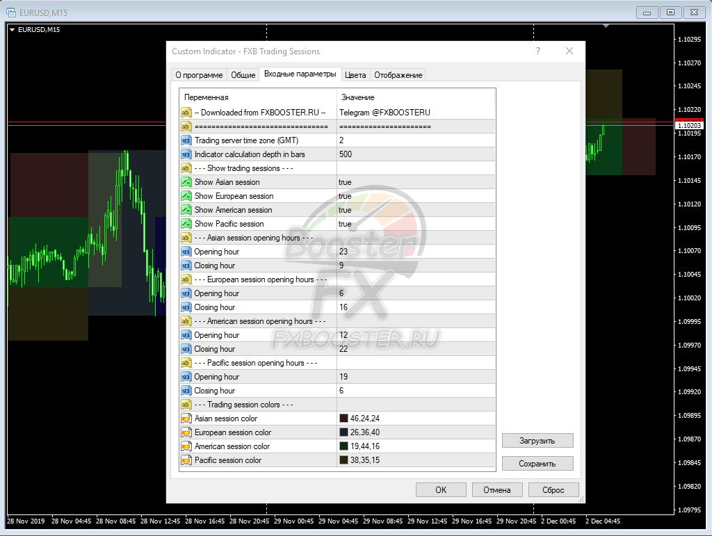 Настройка индикатора торговых сессий FXB Trading Sessions на графике в MetaTrader4