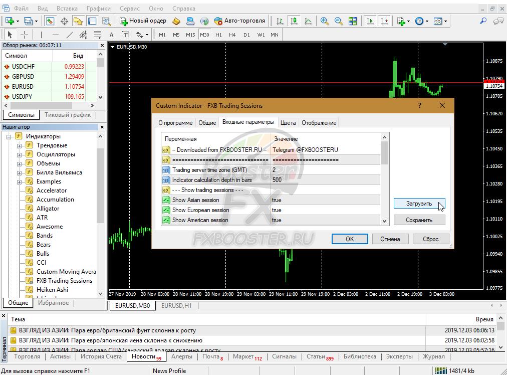 Как изменить настройки индикатора в MetaTrader4