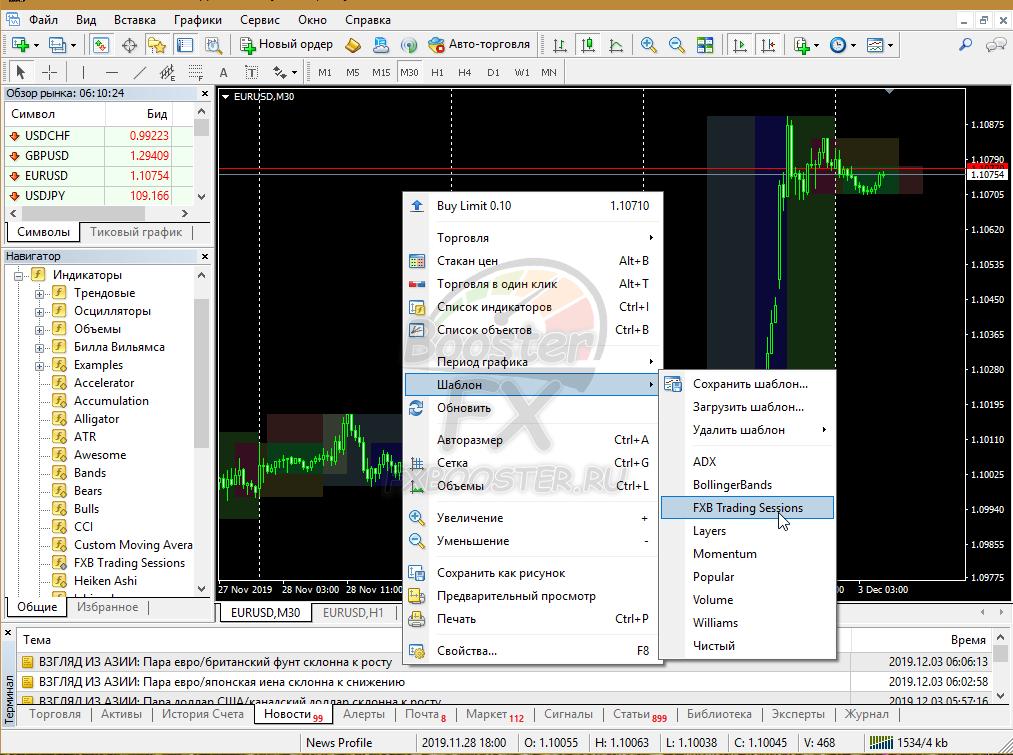 Как загрузить настроенный шаблон в MetaTrader4