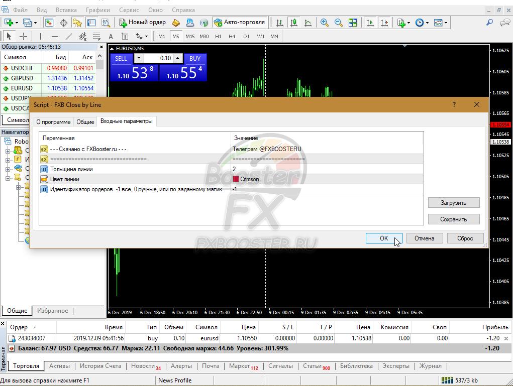 Настройка торгового скрипта FXB Close by Line для выставления виртуального невидимого SL/TP