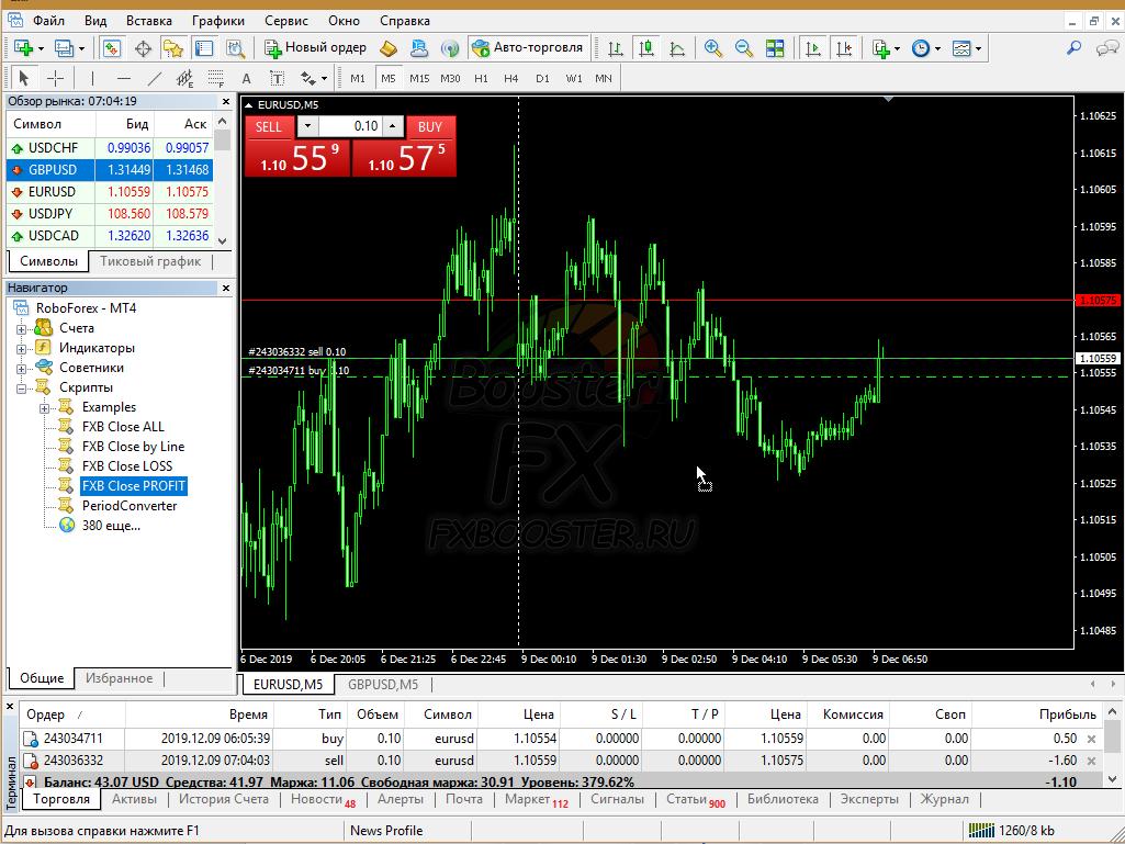 Торговый скрипт для быстрого закрытия сразу всех прибыльных ордеров FXB Close PROFIT запуск